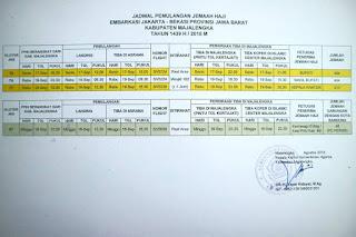Jadwal Pemulangan Jemaah Haji