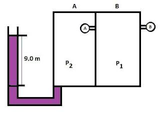 teorema de stevin 1