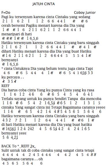 Download Lagu Cjr Jika Bisa Memilih : download, memilih, Kumpulan, Lirik, Arsia