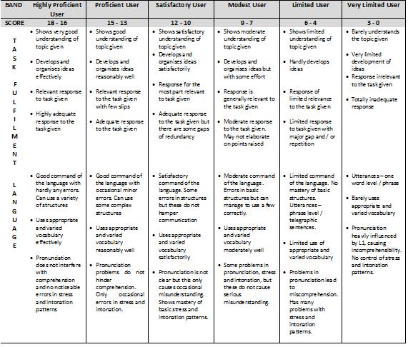 Essay marking services