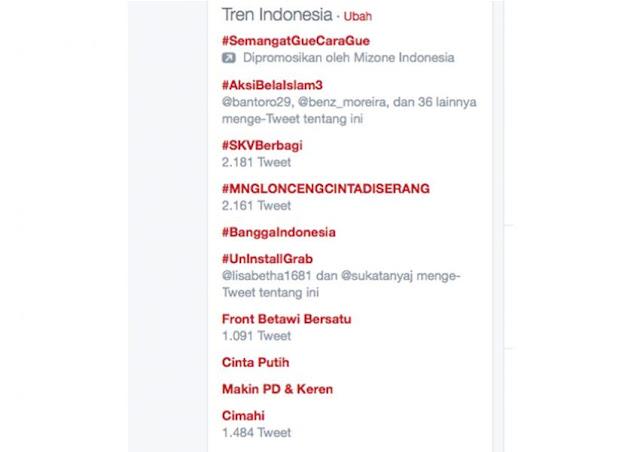 Netizen Ramai-Ramai #UninstallGrab : Detikberita.co Terbaru Hari Ini