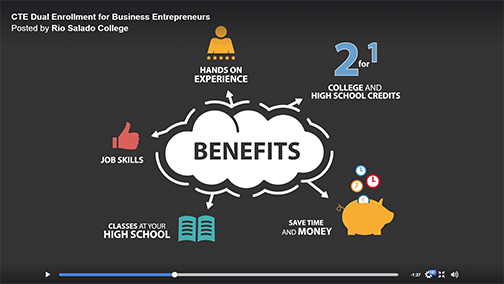 snap shot from video outlining the benefits with illustrated images and text: Hands on experience, College and high school credits, Save time and money, Classes at your high school, Job skills