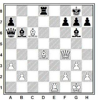 Posición de la partida de ajedrez Mirkovic - Stefanovski (Kladovo, 1990)