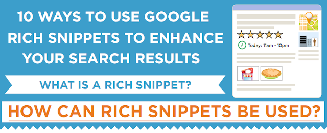 How To Use GOOGLE RICH SNIPPETS To Enhance Your Search Results