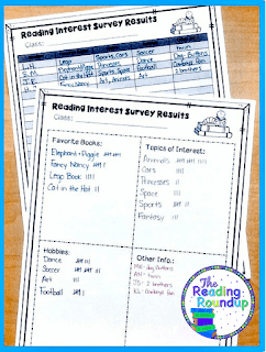 Reading Interest and Attitude Surveys - The Reading Roundup