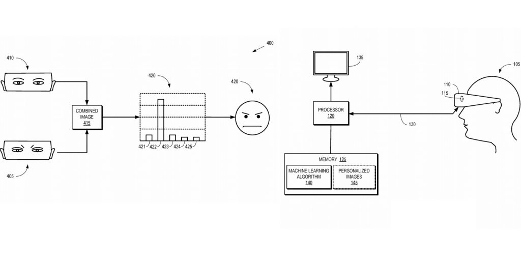 Google files patent for the eye-tracking system, which reads the expression for VR