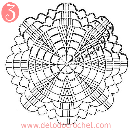 12 Patrones De Motivos Crochet Descarga