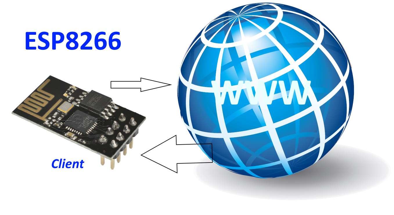ESP8266 as an HTTP client