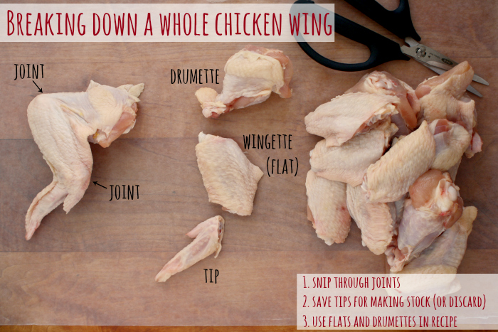 Break down a whole chicken wing in seconds via girlichef.com #wingweek