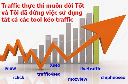 Content Backlink Traffic Social