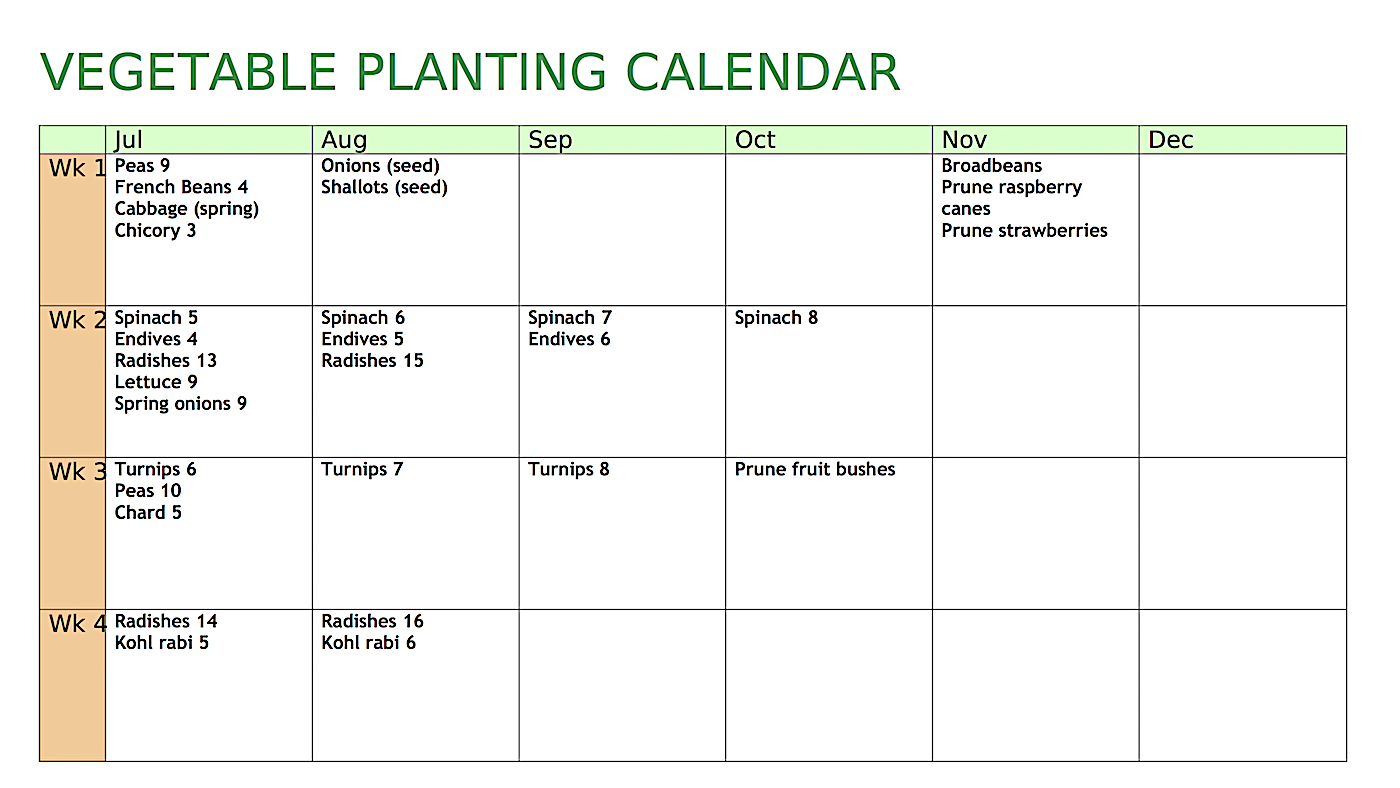Allotment heaven vegetable planting calendar for Vegetable garden calendar