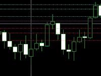 Trading Forex: Cara Ampuh Raih Profit Setiap Hari dari Forex
