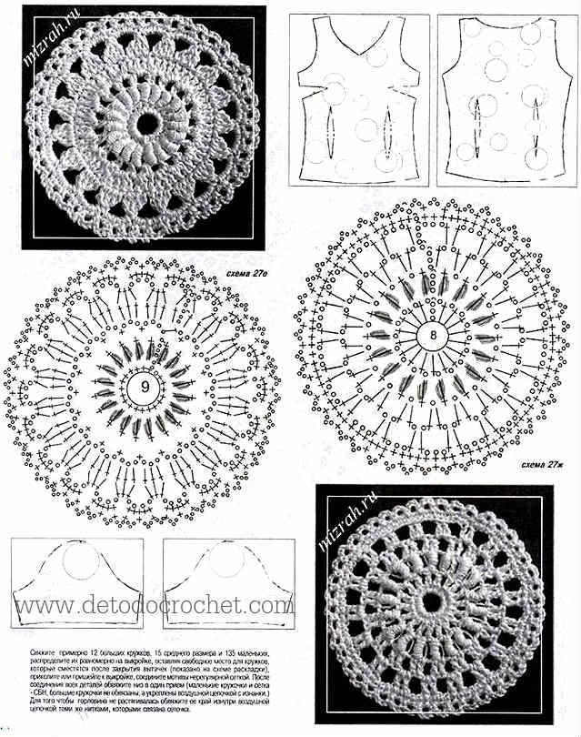 Cómo tejer una Chaqueta con Mandalas Crochet | Todo crochet