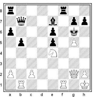 Posición de la partida de ajedrez Attila Ivan - Vasil Spasov (Budapest, 1987)