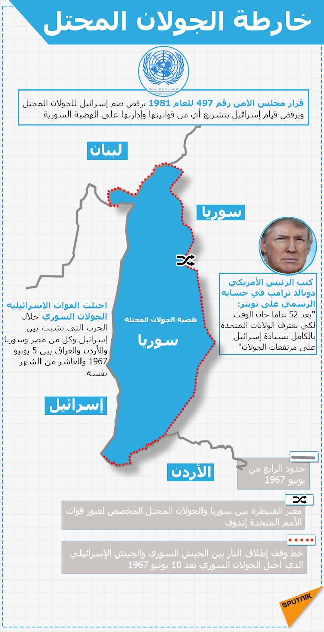 شاهد خارطة الجولان السوري المحتل PDF عالية الجودة