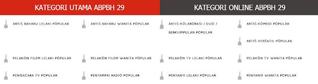 Senarai Pemenang Anugerah Bintang Popular Berita Harian (ABPBH) 29 (2016)