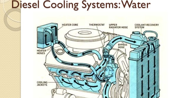 Engine Cooling System (page 2)
