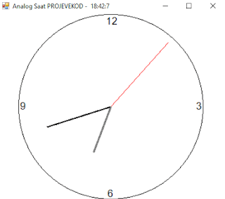 c#-csharp-analog-digital-saat-clock-ornekleri-uygulamalari-projeleri