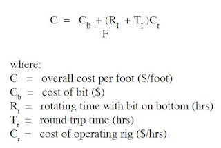 drilling bit calculating the cost per foot ratio