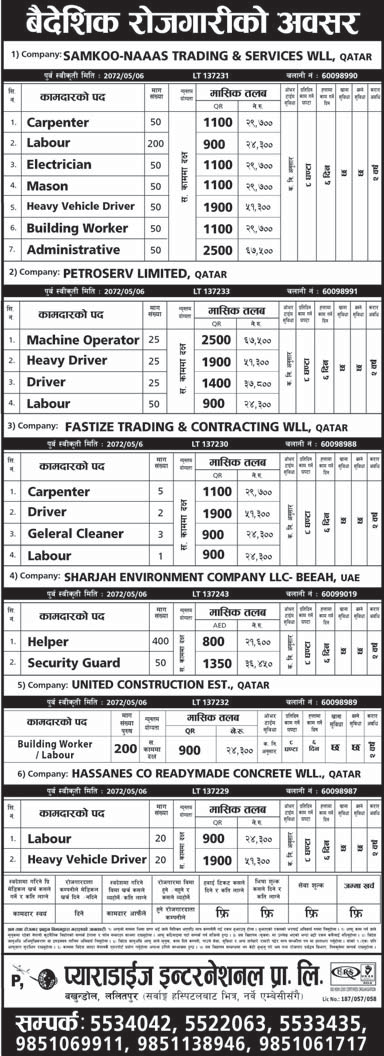 Job Vacancies in various companies in Qatar for Nepali Candidates, Salary Up to Rs 67,500.