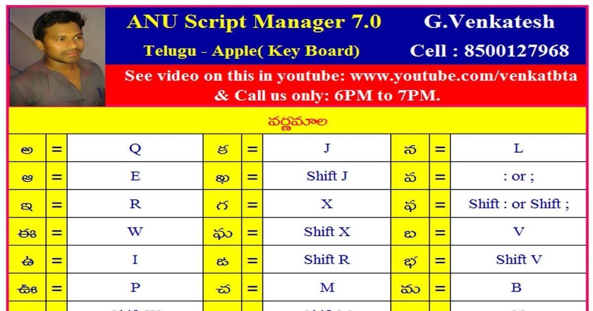 Anu script telugu software download