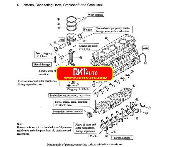 En.Oto-hui.com: Mitsubishi S4S, S6S Diesel Engine Service