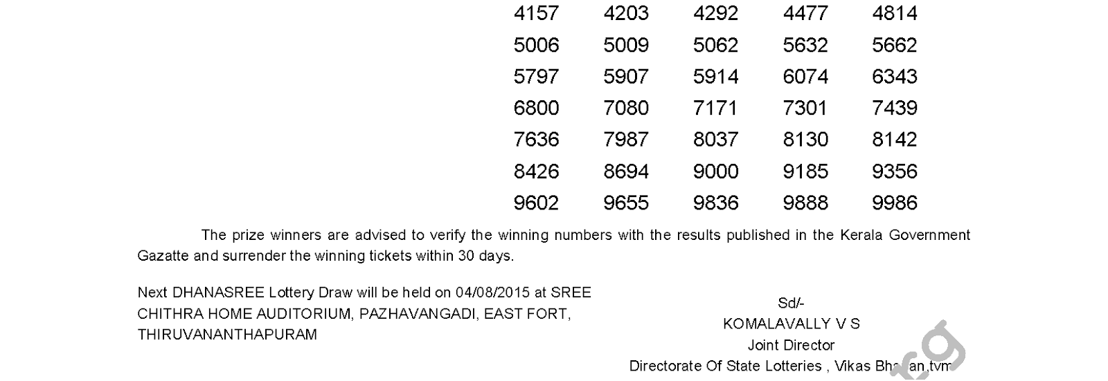 DHANASREE Lottery DS 196 Result 28-7-2015