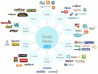 social media optimizations services, social media optimization company