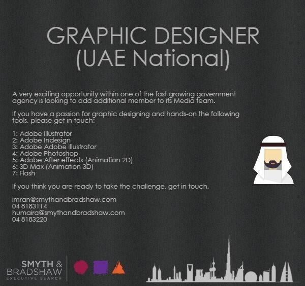 Graphic Designer Job Vacancy In India