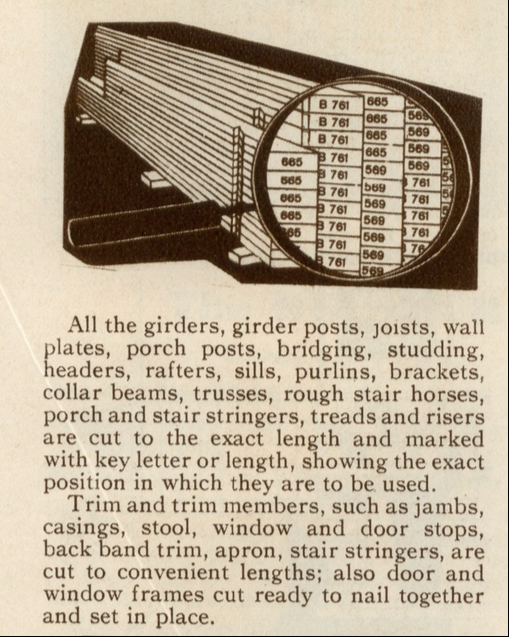 use of marked, pre-cut lumber for kit homes, explained in Sears catalog