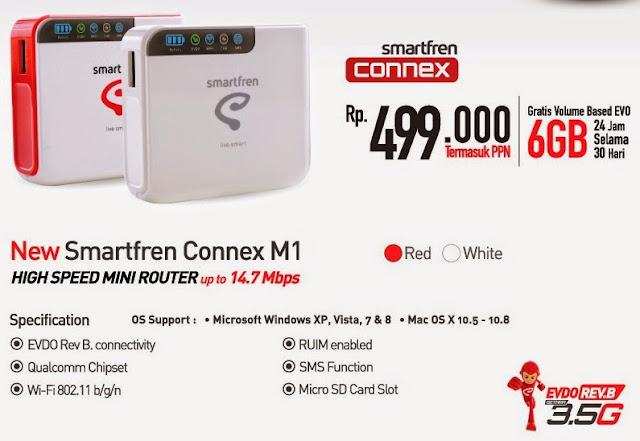 Smartfren Luncurkan Modem Terbaru Dengan Fitur Powerbank dan Wireless Storage