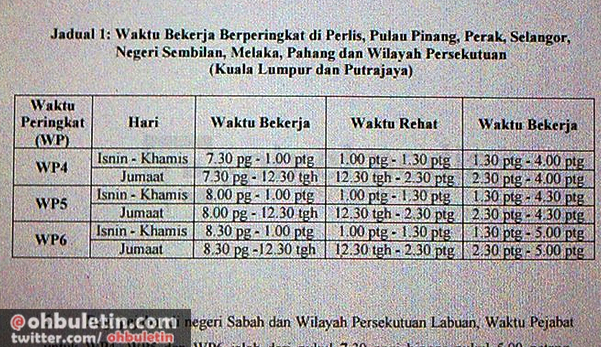 tan sri ali hamsa, penjawat awam, penjawat awam balik awal ramadhan, waktu kerja penjawat awam ramadhan