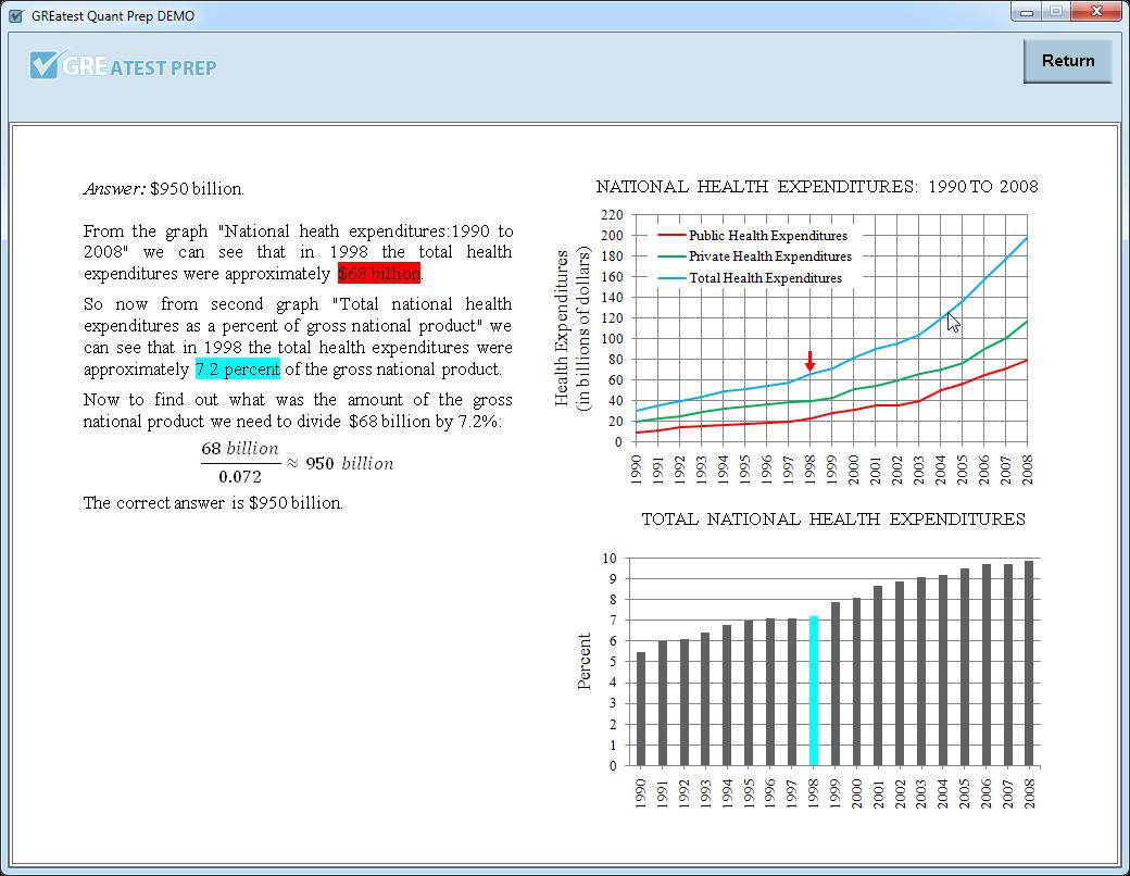 GRE Material Download, GRE Math, GRE Verbal