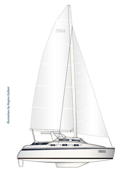 Sail Delmarva