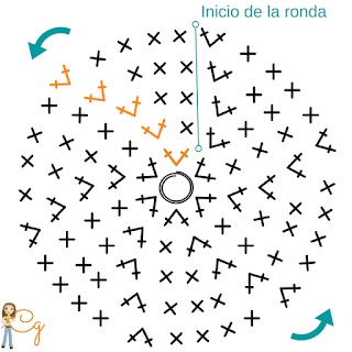 esquema-ganchillo-tejer-redonda-esfera-patrón-amigurumi