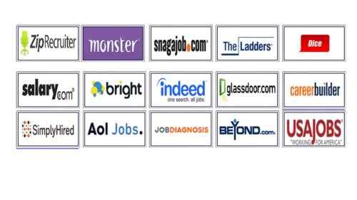 All Jobs Sites List