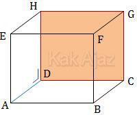 Jarak antara garis CD ke bidang CDHG, saling tegak lurus