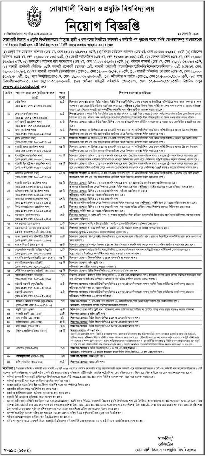 Noakhali Science and Technology University Published Job Circular