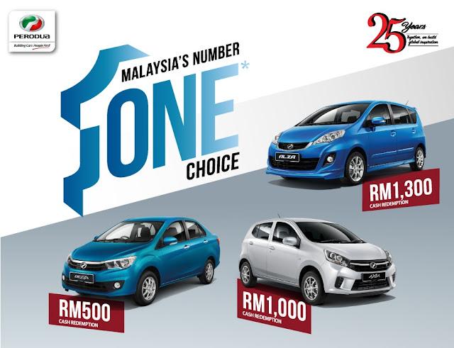 Promosi Perodua Bulan April 2018