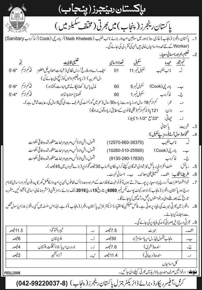 Pakistan Rangers Jobs 2019 Apply  now From All Pakistan  121 Vacancies