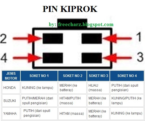 9 pin motor wiring diagram