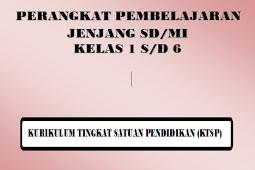 Perangkat pembelajaran Bahasa Jawa Kelas 1 s.d 6