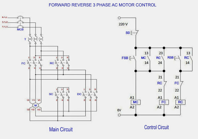 wiring diagram for 3 phase forward reverse starter motor