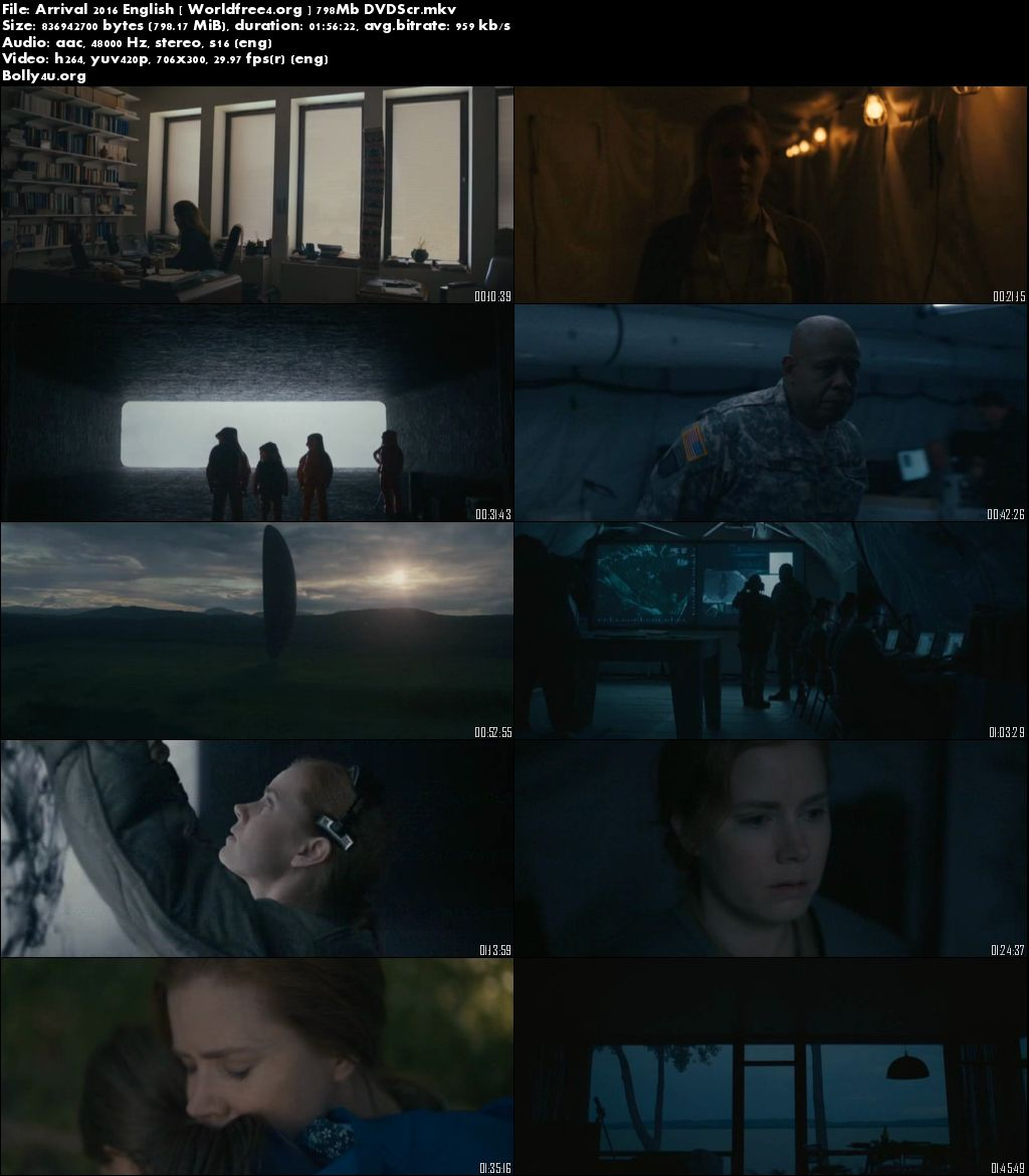 Arrival 2016 DVDScr English 800Mb X264 Download