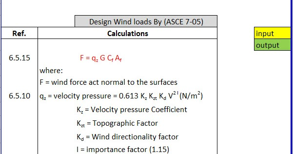 Wind Loads Calculations Spreadsheet According to ASCE