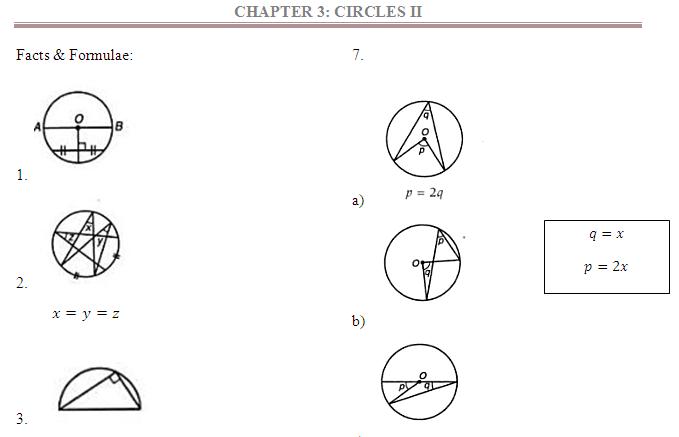 Kiwi Blurr ::~: Notes Mathematics Form 3: Chapter 3
