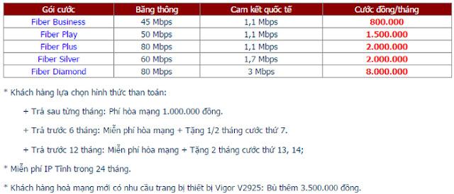 Lắp Mạng Internet FPT Xã Phú Xuân 3
