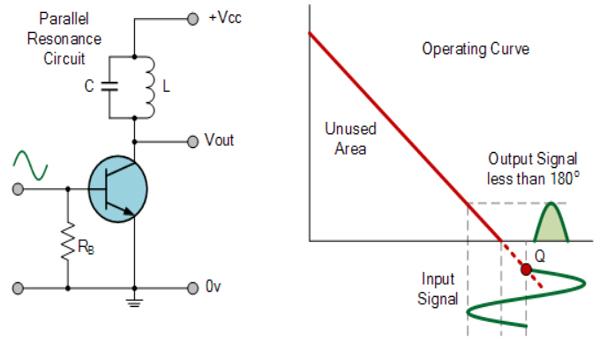 Amplificador%2Bclase%2BC.jpg