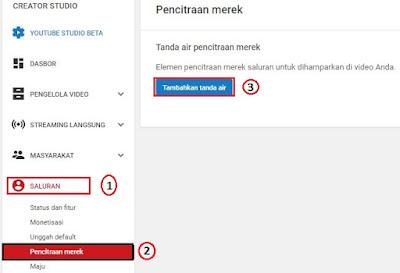 Pencitraan merek youtube