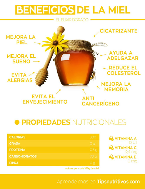 LOS BENEFICIOS DE LA MIEL - THE BENEFITS OF HONEY.